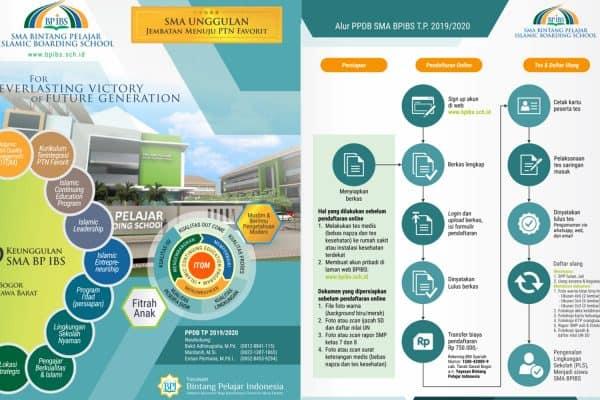 PPDB SMA BP IBS Tahun Pelajaran 2019/2020